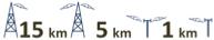 Distances 15/5/1km