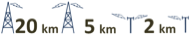 Distances 20/5/2km