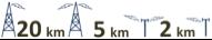 Distances 20/5/2km
