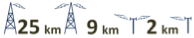 Distances 25/9/2km