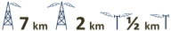 Distances 7/2/0.5km